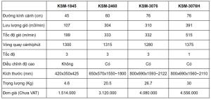 bảng giá quạt đứng công nghiệp dasin